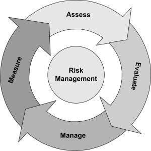 risk-microfinance