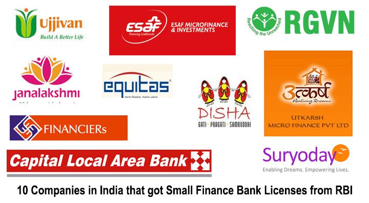 small-banks