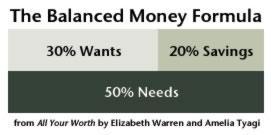 balanced-money