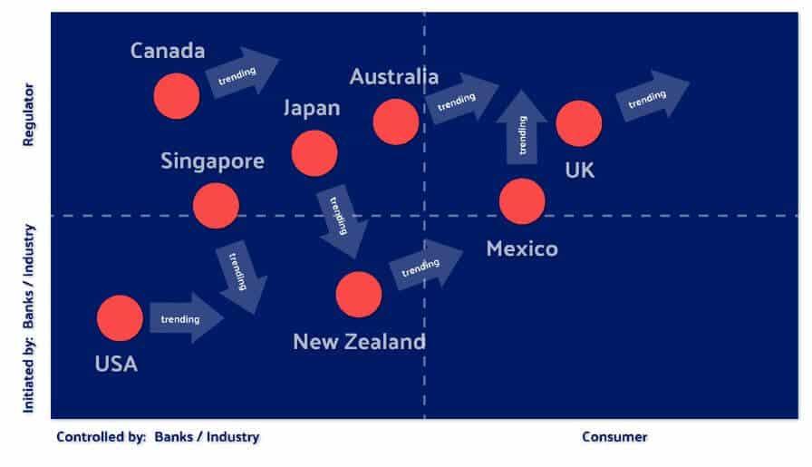 Open Banking Report 2018