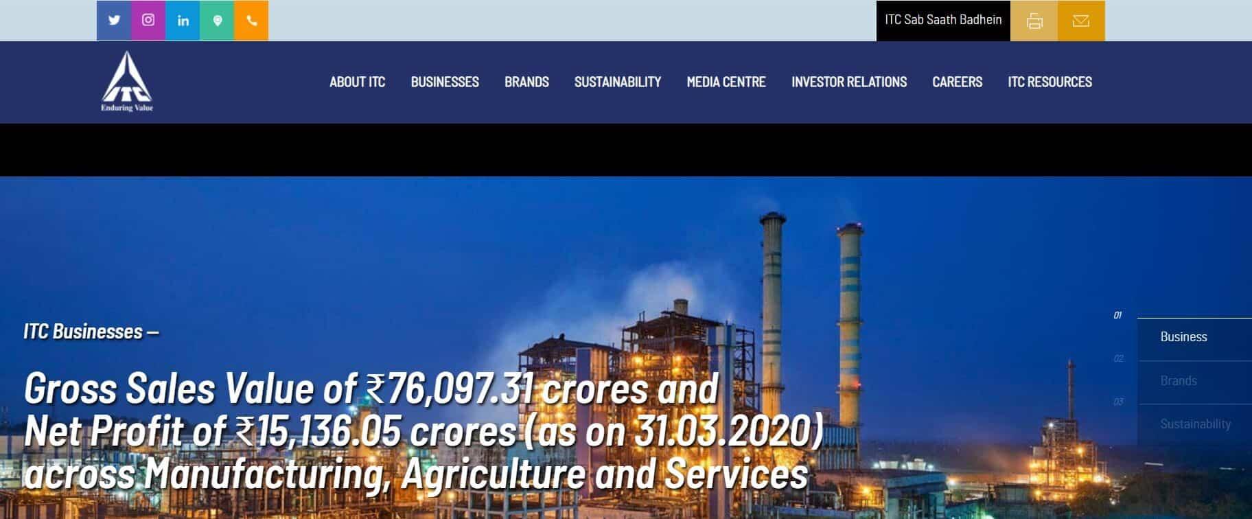 India Tobacco Company(ITC) Limited